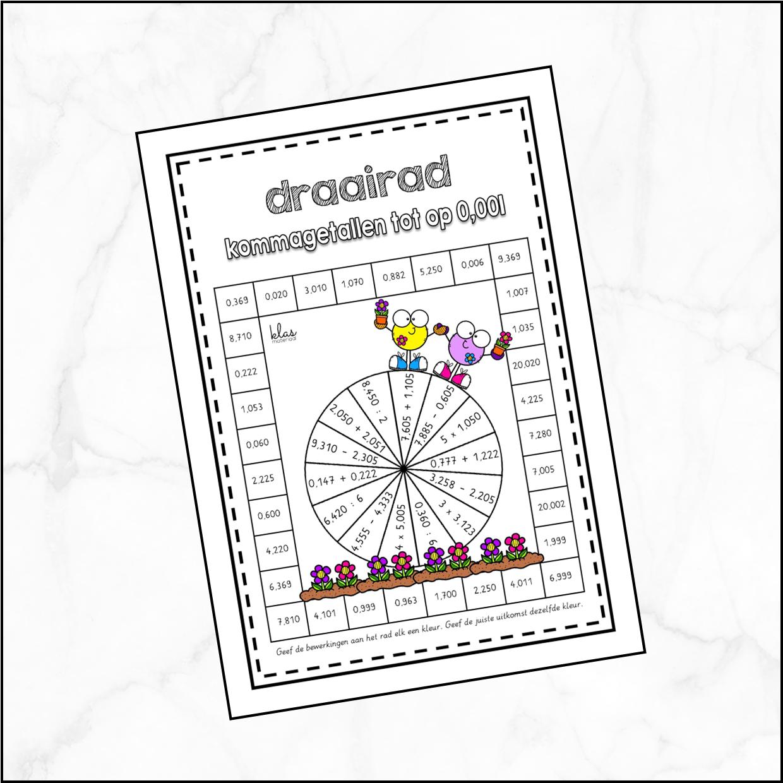Draairad – kommagetallen tot op 0,001